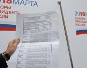 Выборы президента РФ: по предварительным данным, Путина поддержали 74% избирателей