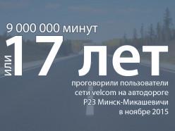 Автодороги Р43 и Р23 стали одними из самых «разговорчивых» по данным оператора velcom