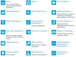 Обновляется справочник предприятий SlutskGorod