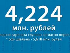 Согласно опросу средняя зарплата случчан оказалась ниже официальной